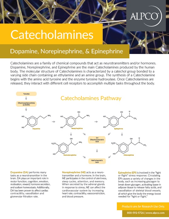 Catecholamines Assays