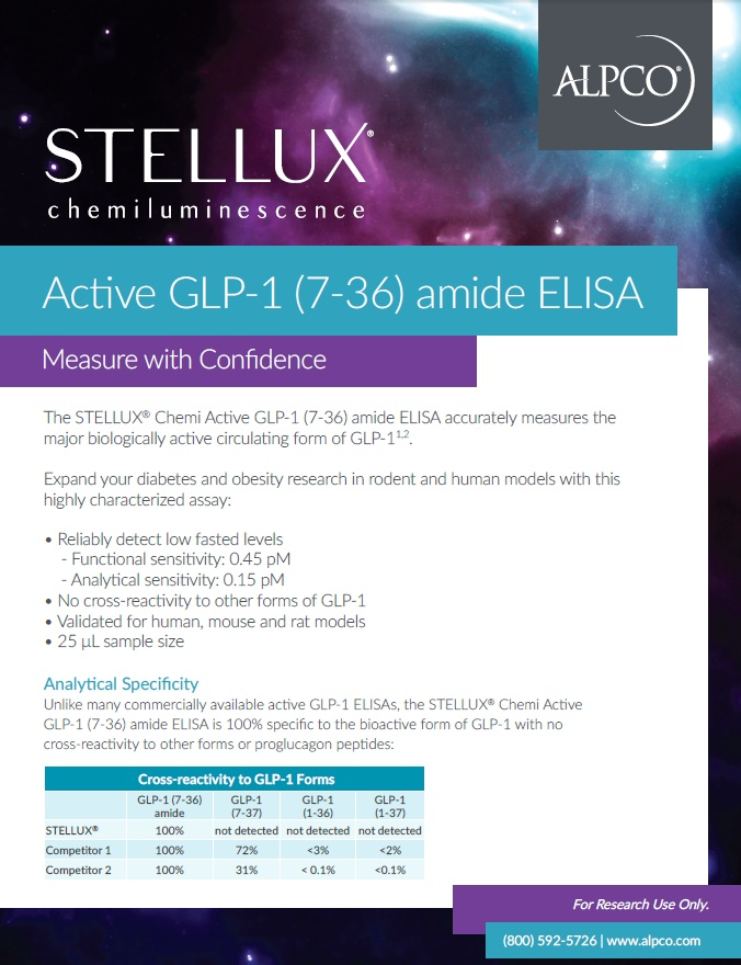 Download our handout to learn more about the STELLUX Chemi Active GLP-1 (7-36) amide ELISA.
