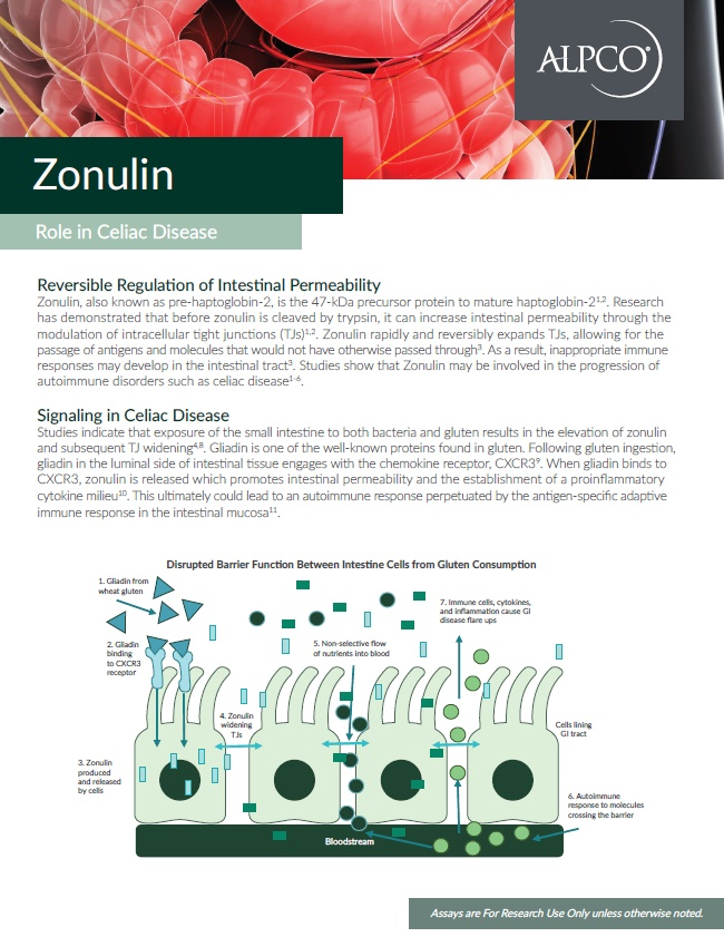 A thumbnail preview of our Zonulin ELISAs handout